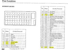 passat fuse diagram vw wiring efcaviation jetta tdi facile