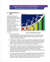 Change Management Plan Template Excel Change Management Plan Change Management Implementation2 9