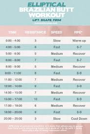 sculpting treadmill workout boosting elliptical plan