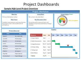 High Level Project Plan Excel Template Best 25 Project Dashboard Ideas On Dashboard