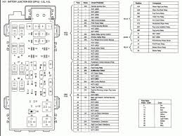 1992 ford ranger fuse box diagram ford wiring diagram gallery