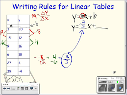 writing linear equations from a table writing equations for linear tables algebra version youtube