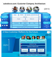 architecture salesforce architecture home decor color trends