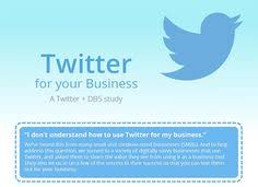 tips al utilizar outlook the best time to tweet u0026 why twitter content marketing and