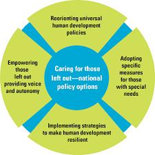 2016 human development report