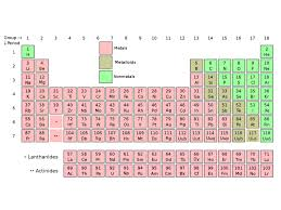 335 organic chemistry lecture sites