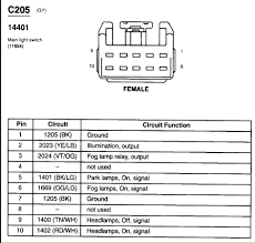 solved need a wiring diagram for a 1998 ford explorer u2013 fixya