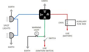 domestic spotlight wiring diagram wiring diagram simonand
