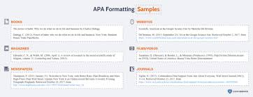 apa format example doc ultimate apa citation guide cite anything in apa format