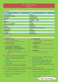 Secondary Unit Secondary 2 Unit 3 Lessons 3 5