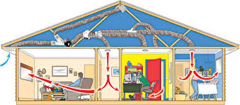 the benefits of having basement ventilation sub floor ventilation