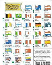 english vocabulary flags and nationalities esl efl materials