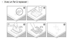 hauteur d un plan de travail de cuisine hauteur d un plan de travail de cuisine ideastuce dimensions pour