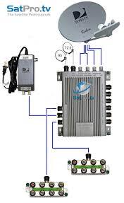 wiring diagram direct swm wiring diagram installation directv swm