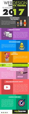 web page design best 25 web design ideas on website layout ui design