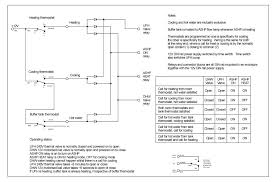 wiring diagrams for thermostats carrier changeover relay diagram and