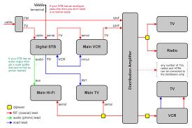 sky box telephone wiring diagram efcaviation com