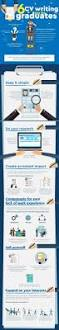 103 Resume Writing Tips And Checklist Resume Genius Define Resume Writing Eliolera Com