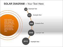 solar system ppt diagrams u0026 chart u0026 design id 0000003183