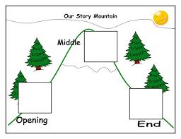 debbie s resource cupboard story mountain planning sheet story