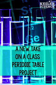 72 best images about chemistry on pinterest