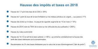 taxes sur les bureaux les impôts et taxes qui augmentent en 2018 institut fiscal vauban
