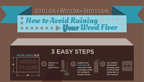 clean the right way for beautiful hardwood floors infographic