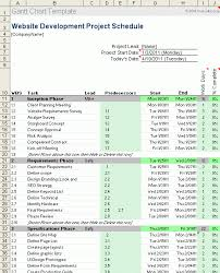 Construction Timeline Template Excel Project Template Microsoft A Sle Microsoft Project R