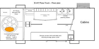 sle house plans food truck interior design template home decor 2018