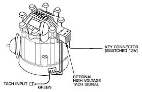 wiring diagram for chevy hei distributor readingrat net beautiful