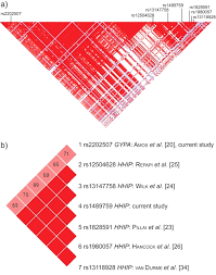 Chromosome Map Chromosome 4q31 Locus In Copd Is Also Associated With Lung Cancer