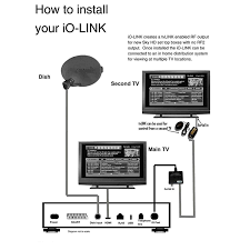hnptech io link rf output for sky hd box to use with amazon co uk