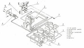 ez go textron wiring diagram wiring diagram and schematic design