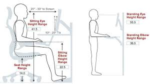Height Of Office Desk Ergonomic Desk Chair Height Calculate Ideal Heights For Your