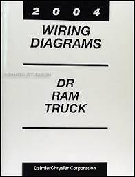 ram wiring diagram wiring diagram byblank