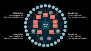 circular three level org chart template for powerpoint slidemodel