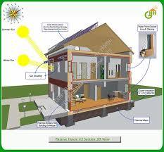 Passive Solar Home Design Plans | fine decoration passive solar home design green house plans 3 home