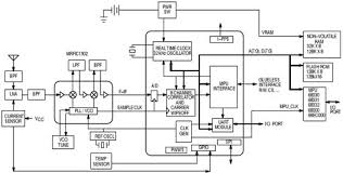 gps wire diagram how to hardwire v for portable navigation com