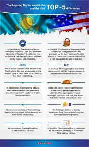 thanksgiving day in kazakhstan and in america news bnews