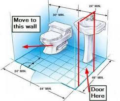 bathroom design dimensions half bathroom dimensions home design and decorating