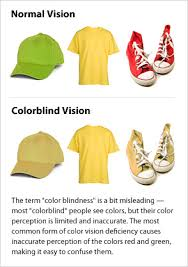 People Who Are Color Blind Learn About Types Of Color Blindness Such As Red Green Deficiency