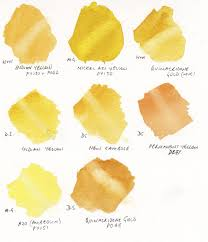 characteristics of watercolour jane blundell artist