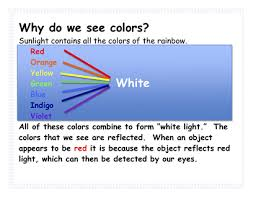 Science Of Light And Color
