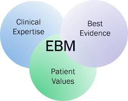 overview evidence based medicine libguides at college