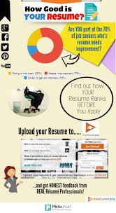 Free Job Seekers Resume by 67 Best Resumes Images On Pinterest Resume Tips Resume Ideas