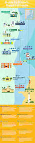 Miami Design District Map by Best 25 Miami Ideas On Pinterest Usa Miami Miami Beach And