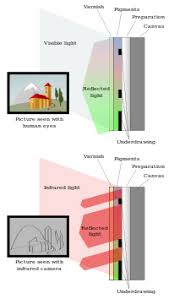 what is infrared light used for infrared wikipedia