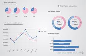 sales dashboard templates practical and editable templates free