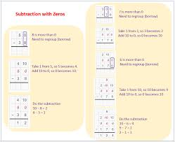 subtraction with zeros examples solutions videos worksheets