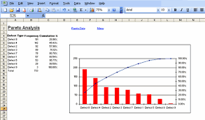 Kpi Report Template Excel Exles Of Kpis For Customer Service Mr Dashboard